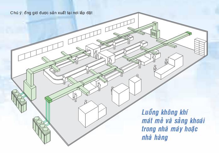 may-lanh-tu-dung-daikin-dat-san-noi-ong-gio-fvpgr13ny1-13-0hp-3-pha-3