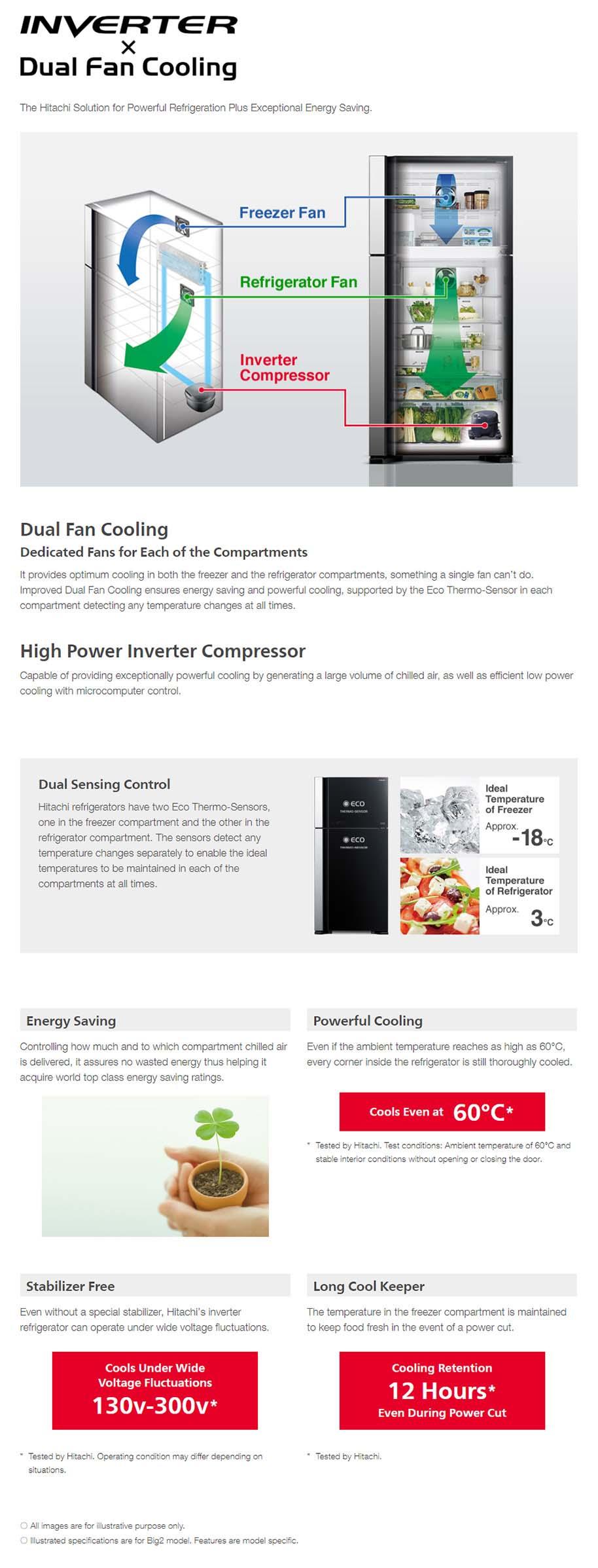Tủ lạnh Hitachi R-FG560PGV8X(GBK) tích hợp Quạt kép kết hợp Inverter
