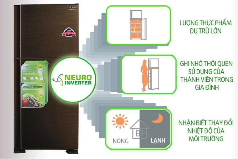 Bộ não Neuro Inverter của tủ lạnh Mitsubishi Electric MR-F42EH-BRW có 3 công dụng tiên tiến