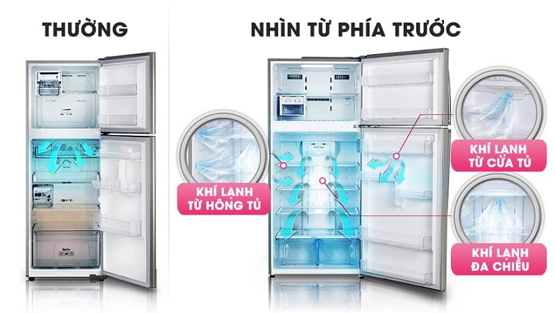 Tủ lạnh LG GR-L702S có công nghệ làm lạnh đa chiều độc đáo