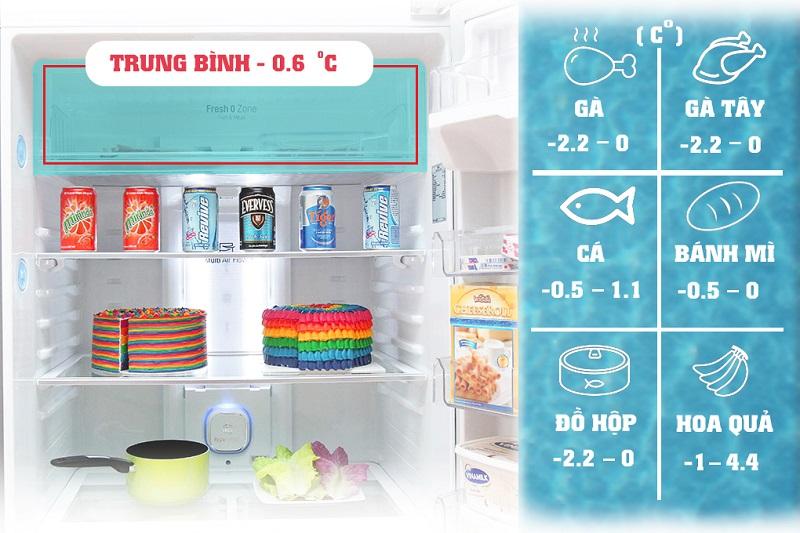 Với ngăn thịt cá độc đáo của tủ lạnh LG GR-L702S, bảo quản thực phẩm tươi ở nhiệt độ thấp nhưng không làm đông cứng thực phẩm