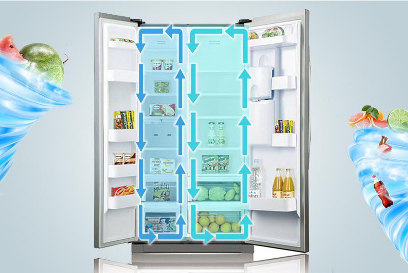 Công nghệ luồng khí lạnh đa chiều của tủ lạnh Samsung RSA1WTSL1/XSV giúp cho luồng gió đi đến mọi nơi trong tủ lạnh