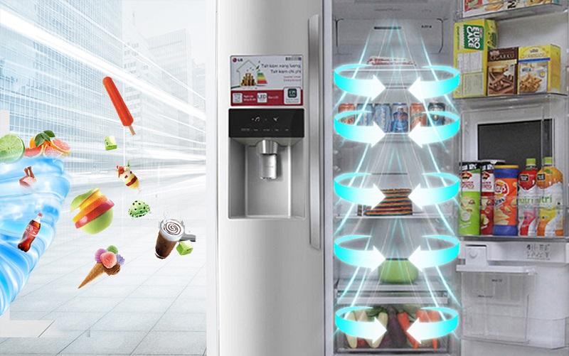 Tủ lạnh LG GR-P227GS với công nghệ làm lạnh đa chiều