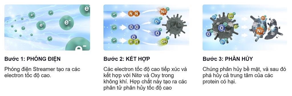co-che-phan-huy-phong-dien-streamer