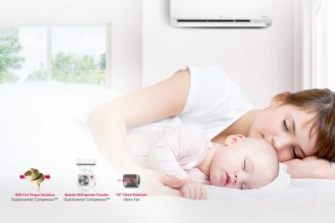 Chế Độ Kiểm Soát Năng Lượng Chủ Động máy lạnh LG ( WATT OPTION )