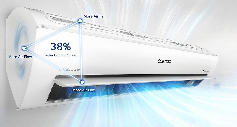 máy lạnh samsung inverter tiết kiệm điện giá rẻ