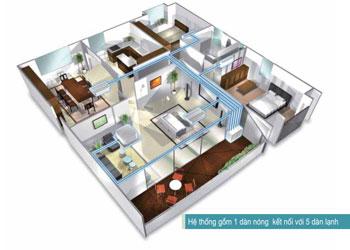 Hệ thống điều hòa không khí Daikin Multi chuyên dụng cho căn hộ