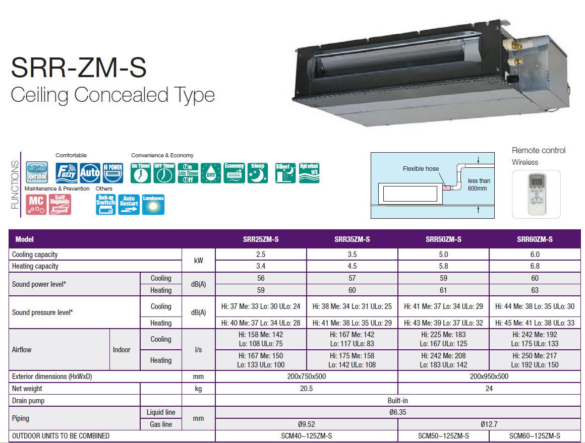 SRR_ZM_S_Mitsubishi_heavy_multi_AC