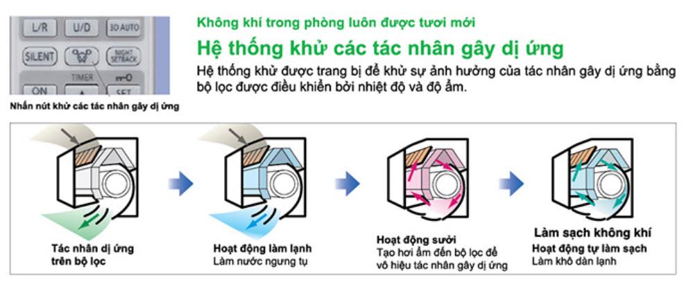 khu_gay_di_ung_mitsubishi_heavy