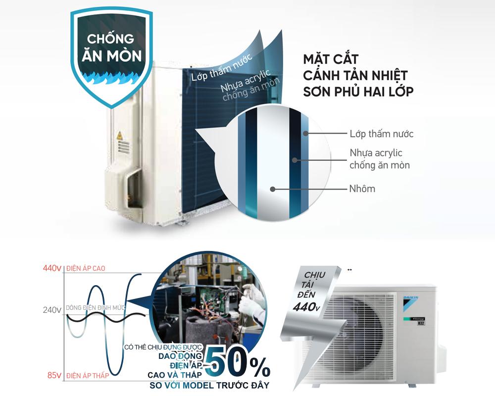 may-lanh-daikin-ftc60nv1v-2-5hp-gas-r32-3