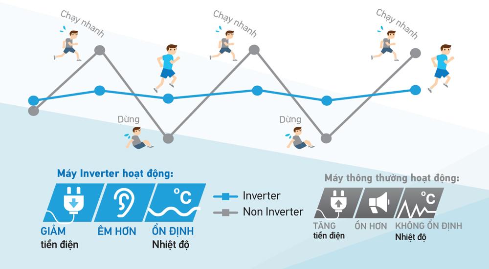 may-lanh-daikin-ftkc25uavmv-1-0hp-inverter-3