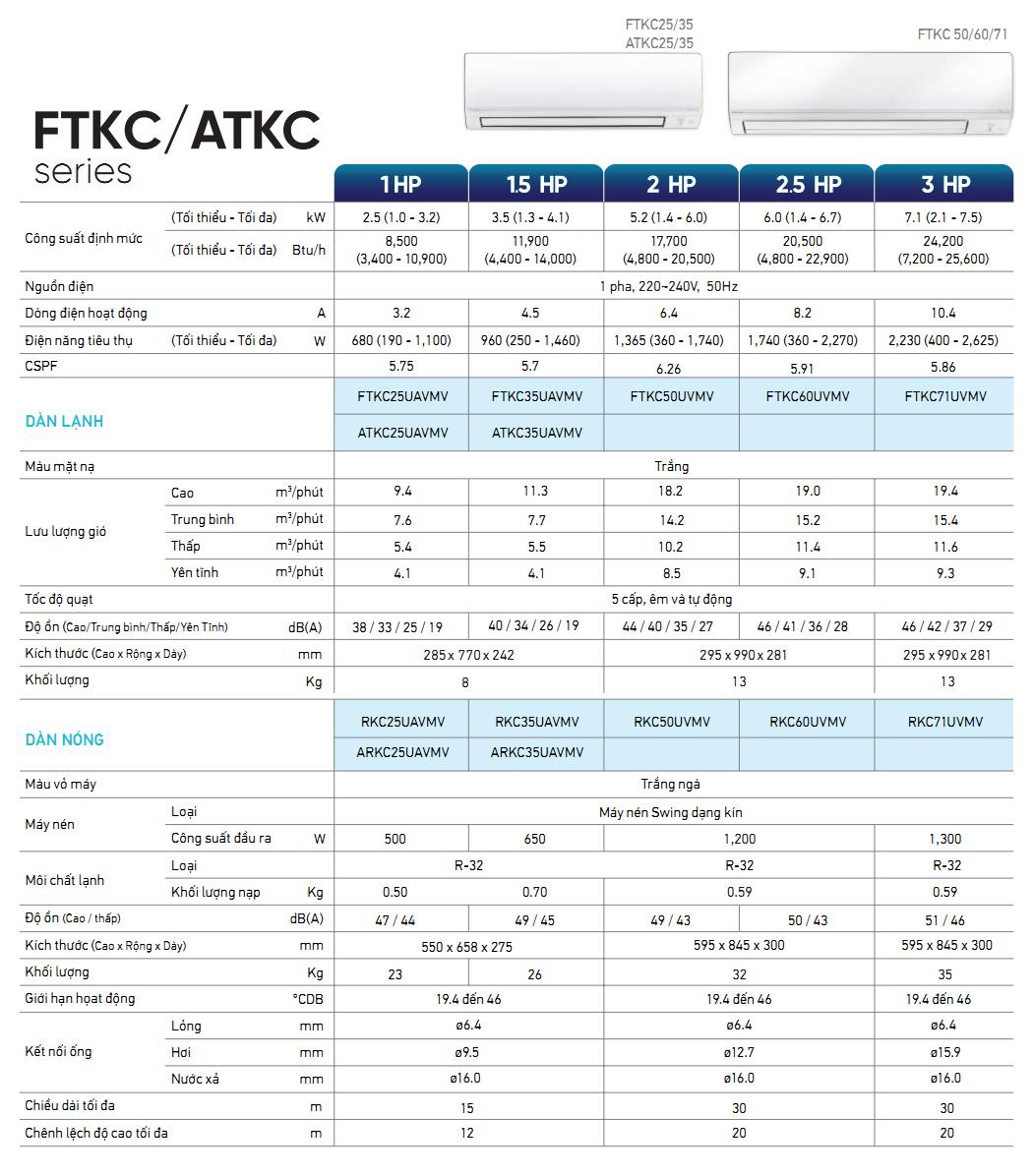 may-lanh-daikin-ftkc50uavmv-2-0hp-inverter-10