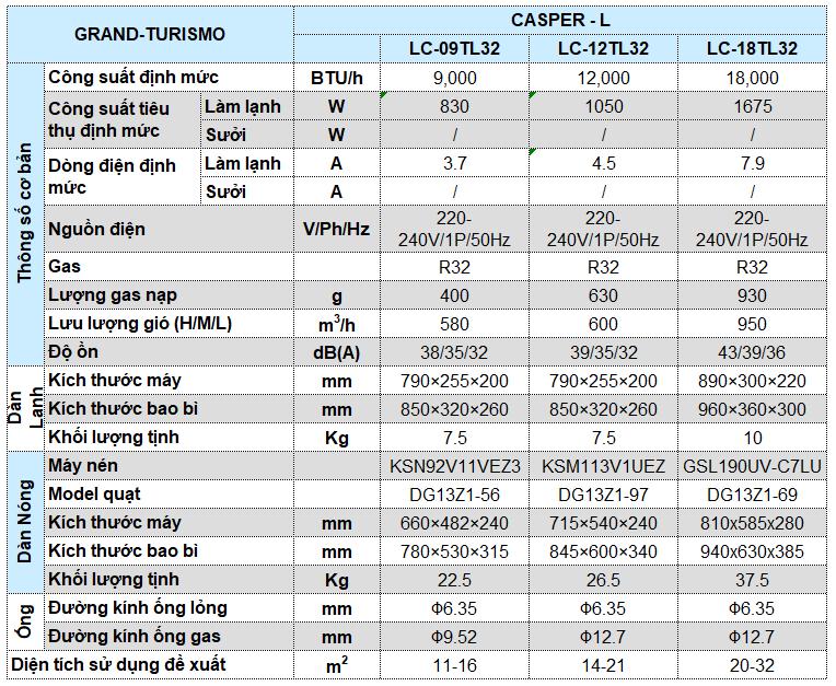 thongso-GrandTurismo_may_lanh_casper_LC_TL32