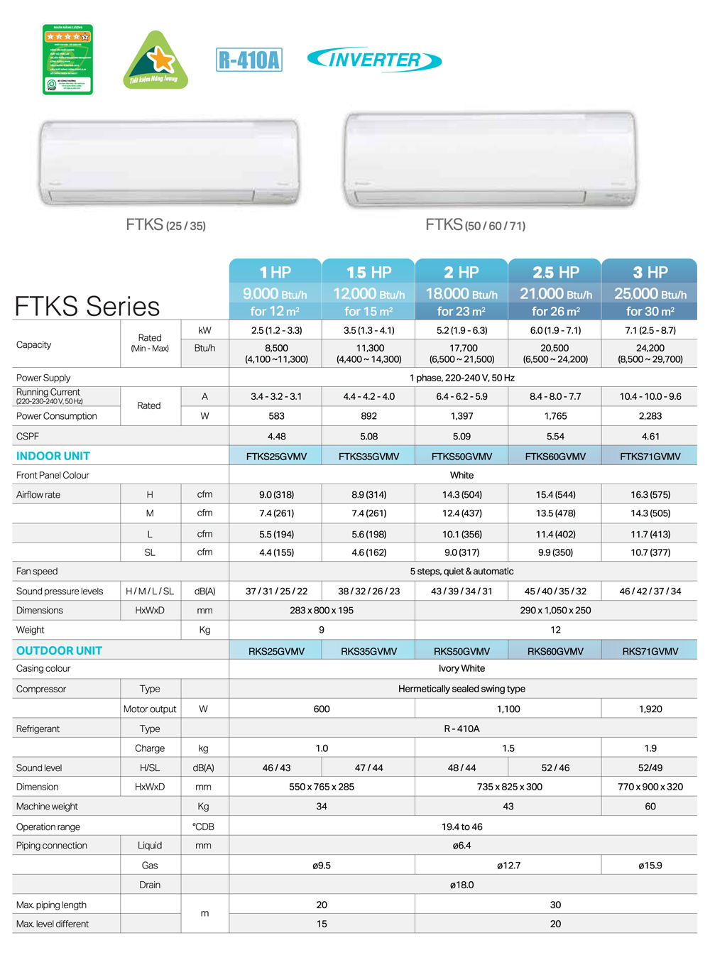 daikin-air-conditioner-inverter-ftks71gvmv-3-0hp-10