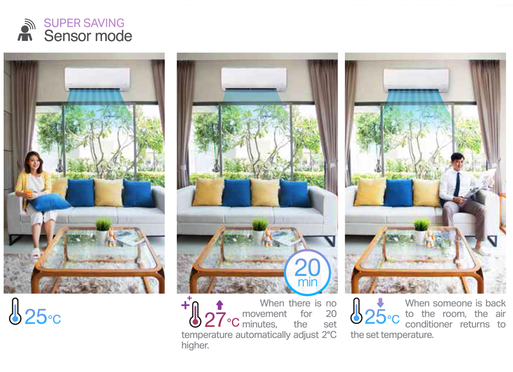 daikin-air-conditioner-inverter-ftks71gvmv-3-0hp-5