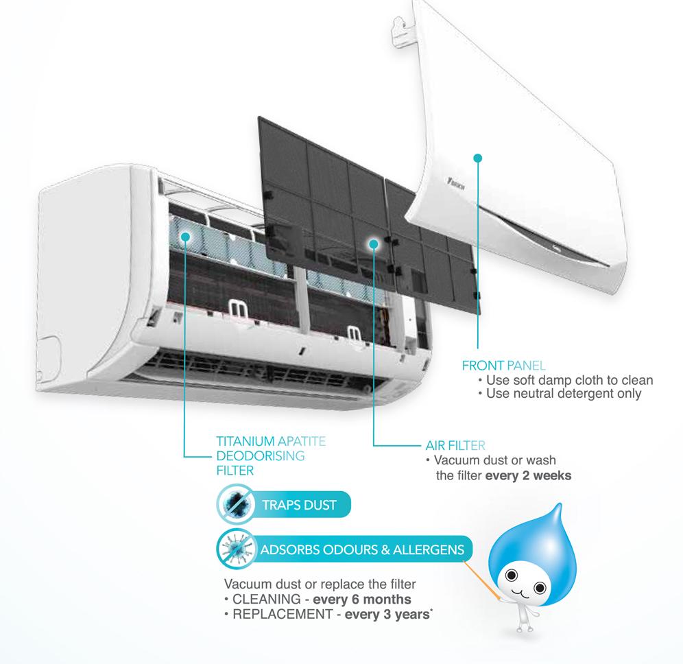 daikin-air-conditioner-inverter-ftks71gvmv-3-0hp-7