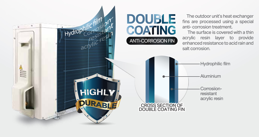 daikin-air-conditioner-inverter-ftks71gvmv-3-0hp-8