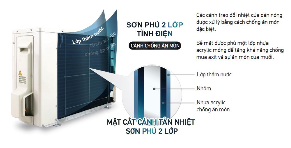 may-lanh-daikin-ftks25gvmv-1-0hp-inverter-5