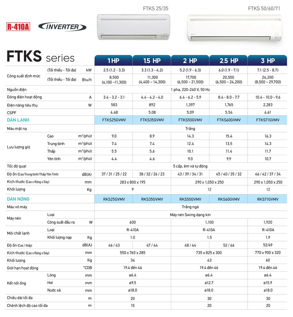 may-lanh-daikin-ftks60gvmv-2-5hp-inverter-8