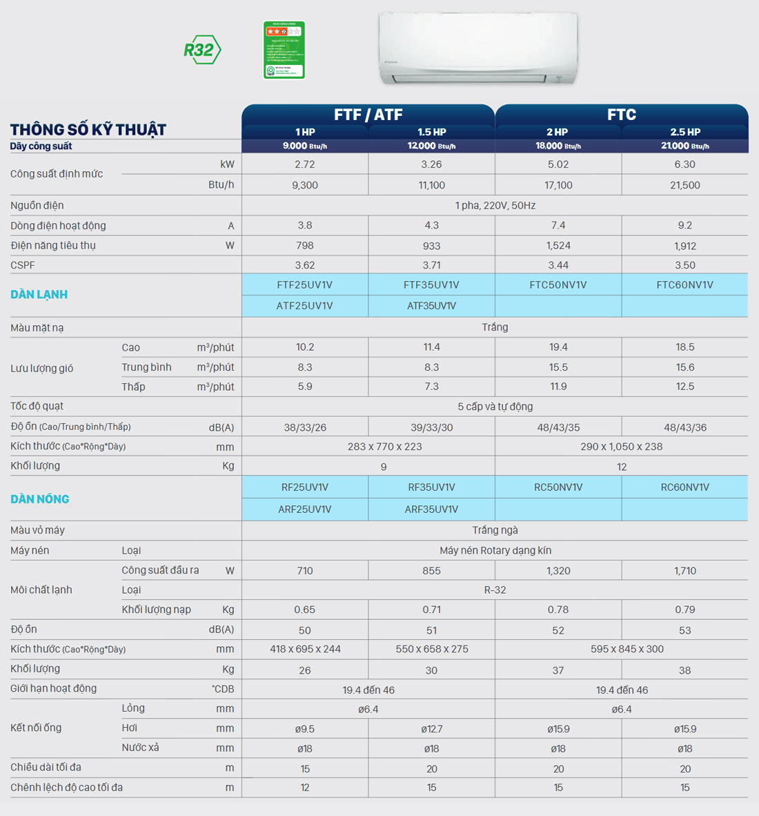 may-lanh-daikin-ftf25uv1v-1-0-hp-13_1