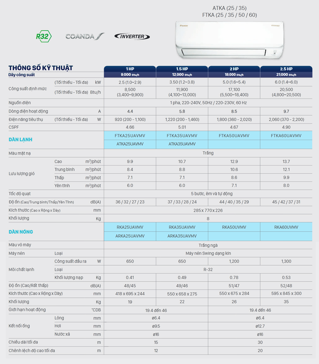 may-lanh-daikin-ftka35uavmv-1-5-hp-inverter-14