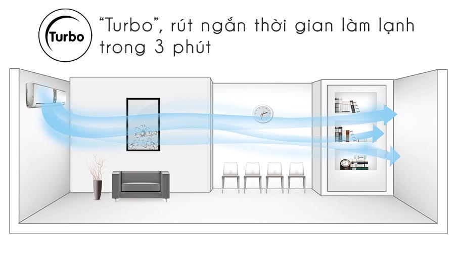 may-lanh-treo-tuong-gree-gwc09kb-k6n0c4-1-0-hp-5_1