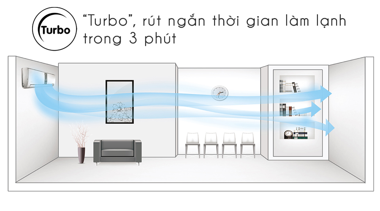 may-lanh-treo-tuong-gree-gwc18kd-k6n0c4-2-0-hp-5