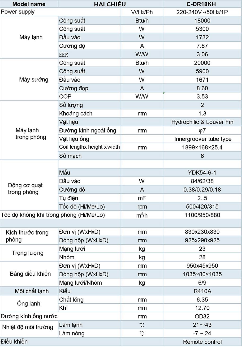 thong-so-may-lanh-am-tran-2-chieu-dairry-2-0hp-c-dr18kh