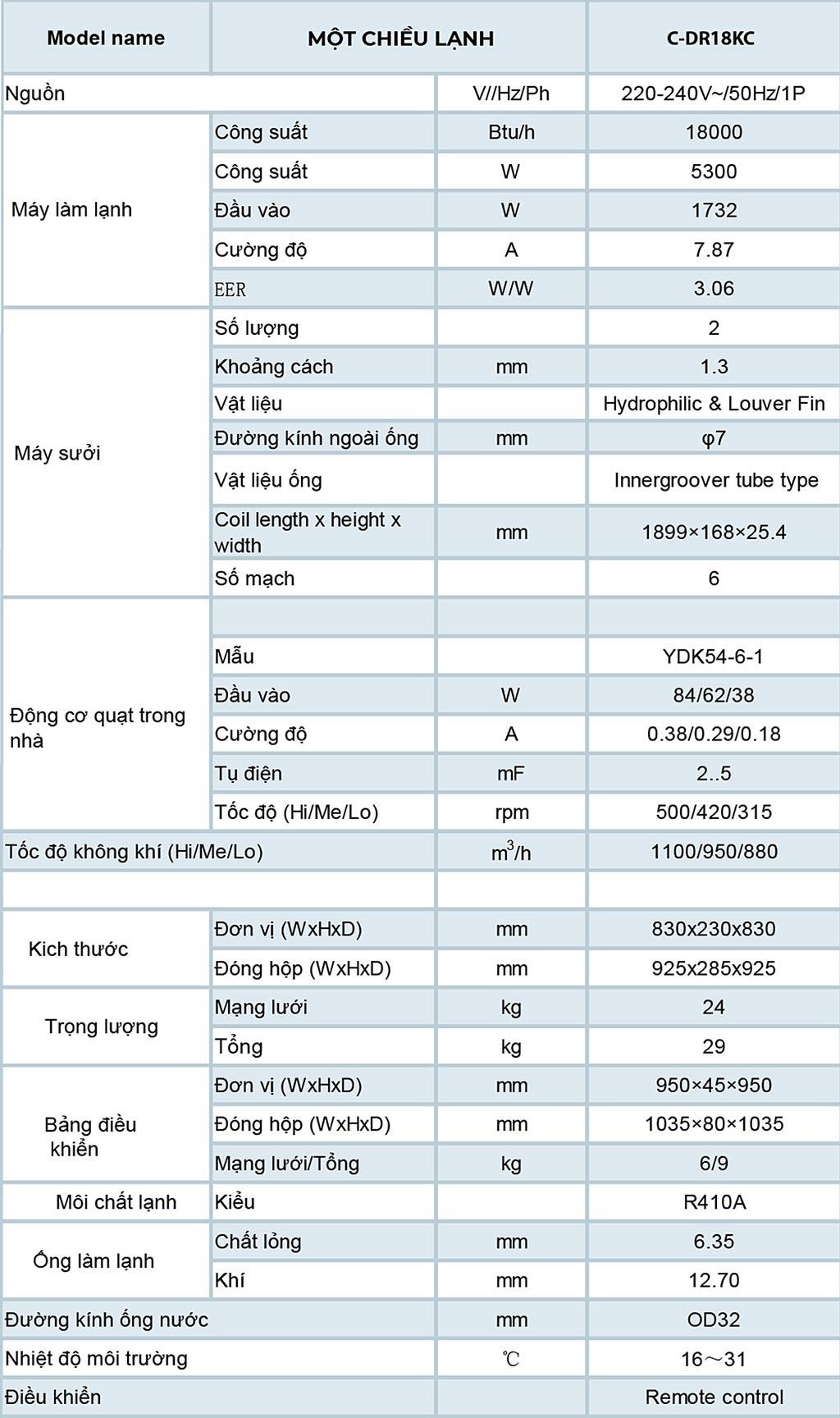 thong-so-may-lanh-am-tran-dairry-2-0hp-c-dr18kc