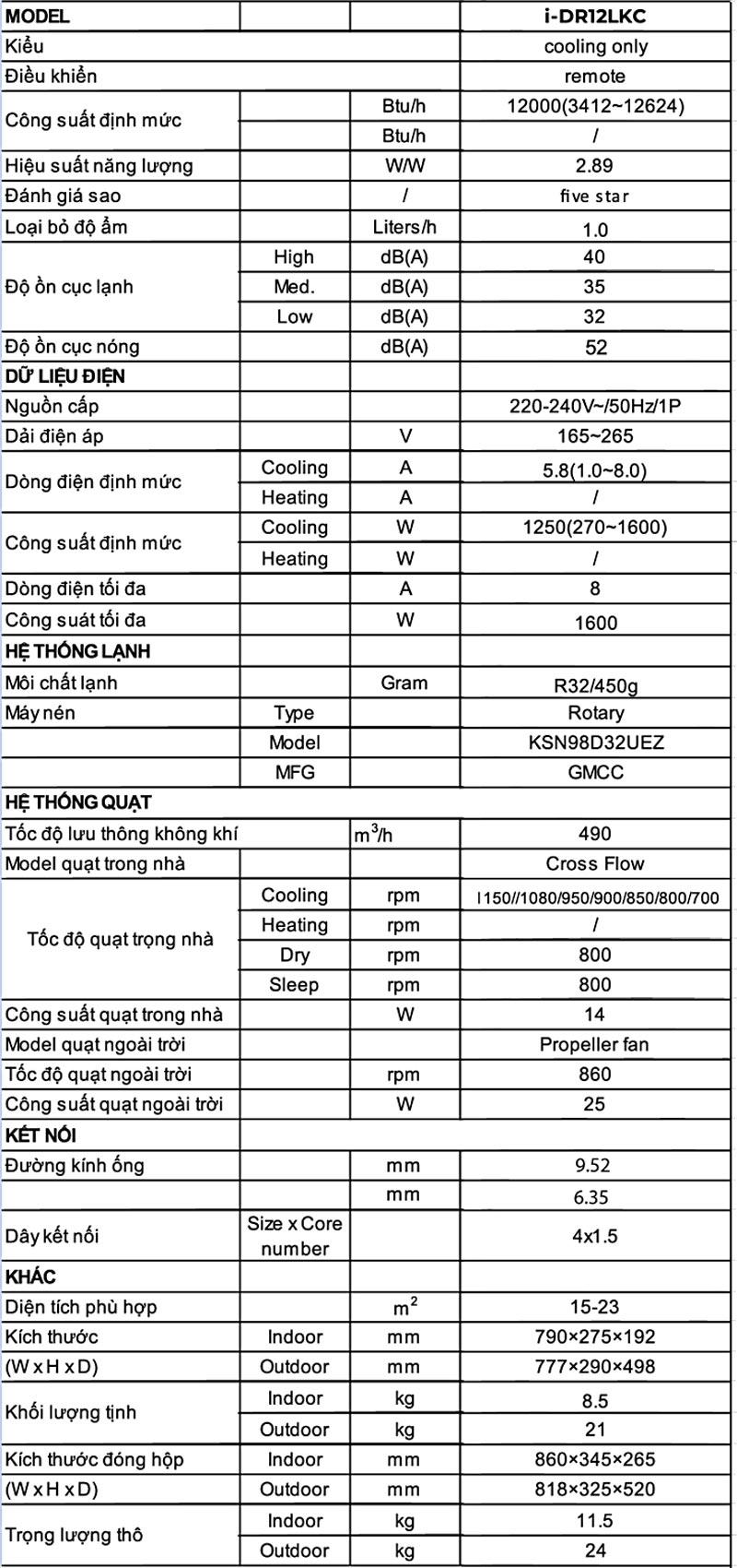 thong-so-may-lanh-treo-tuong-dairry-inverter-1-5hp-i-dr12lkc