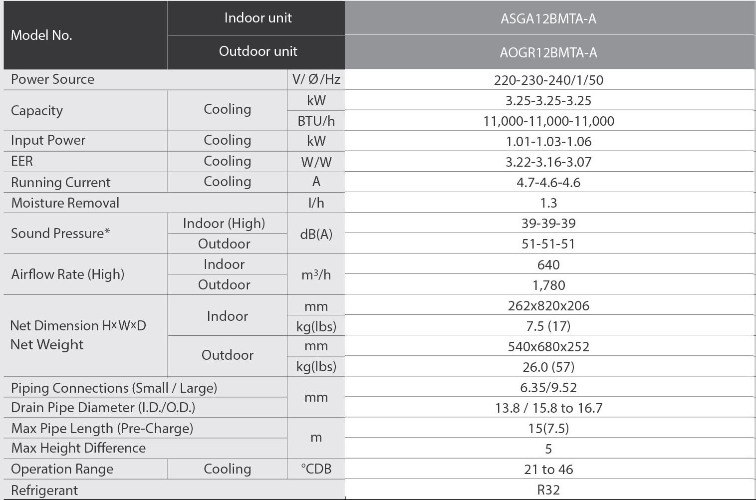 General Wall Mounted Air Conditioner Asga12bmta A 1 5hp