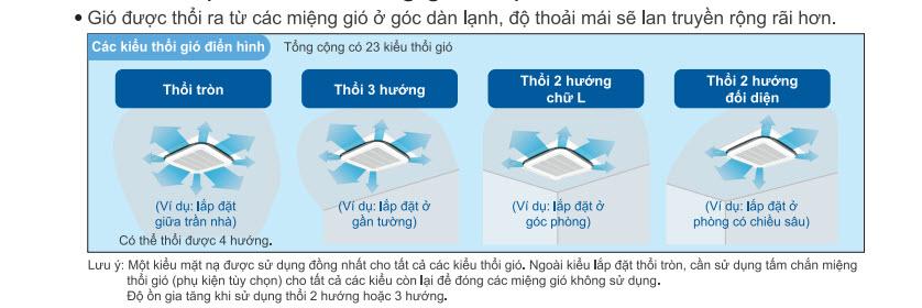 gio_thoi_da_huong_daikin_fcnq