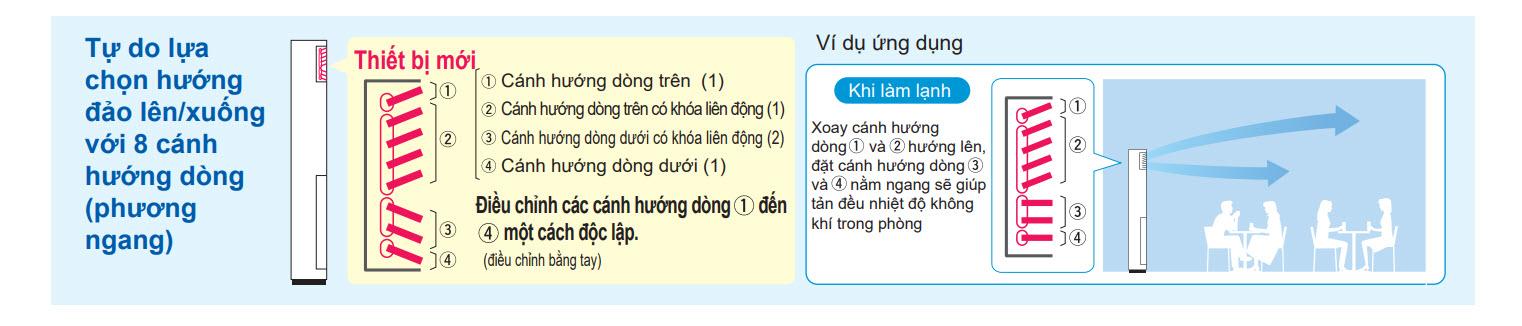 huong_gio_len_xuong_tu_dung_inverter_daikin