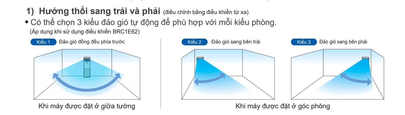 luong_gio_de_chiu_inverter_daikin