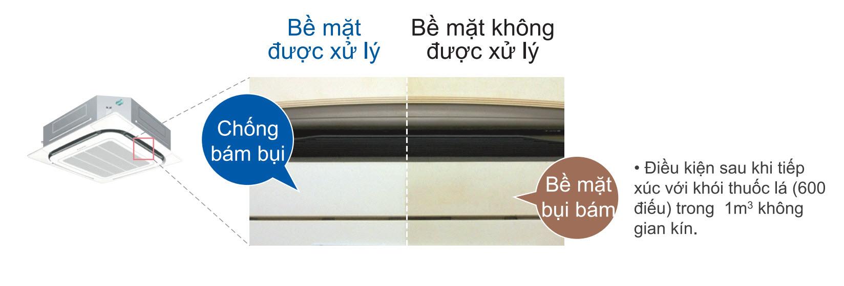mat_na_xu_ly_chong_bui_daikin_fcnq