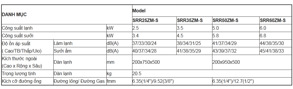 dan-lanh-giau-tran-multi-mitsubishi-heavy-srr35zm-s-1-5-hp