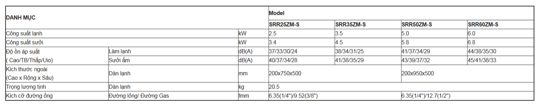 dan-lanh-giau-tran-multi-mitsubishi-heavy-srr60zm-s-2-5-hp-