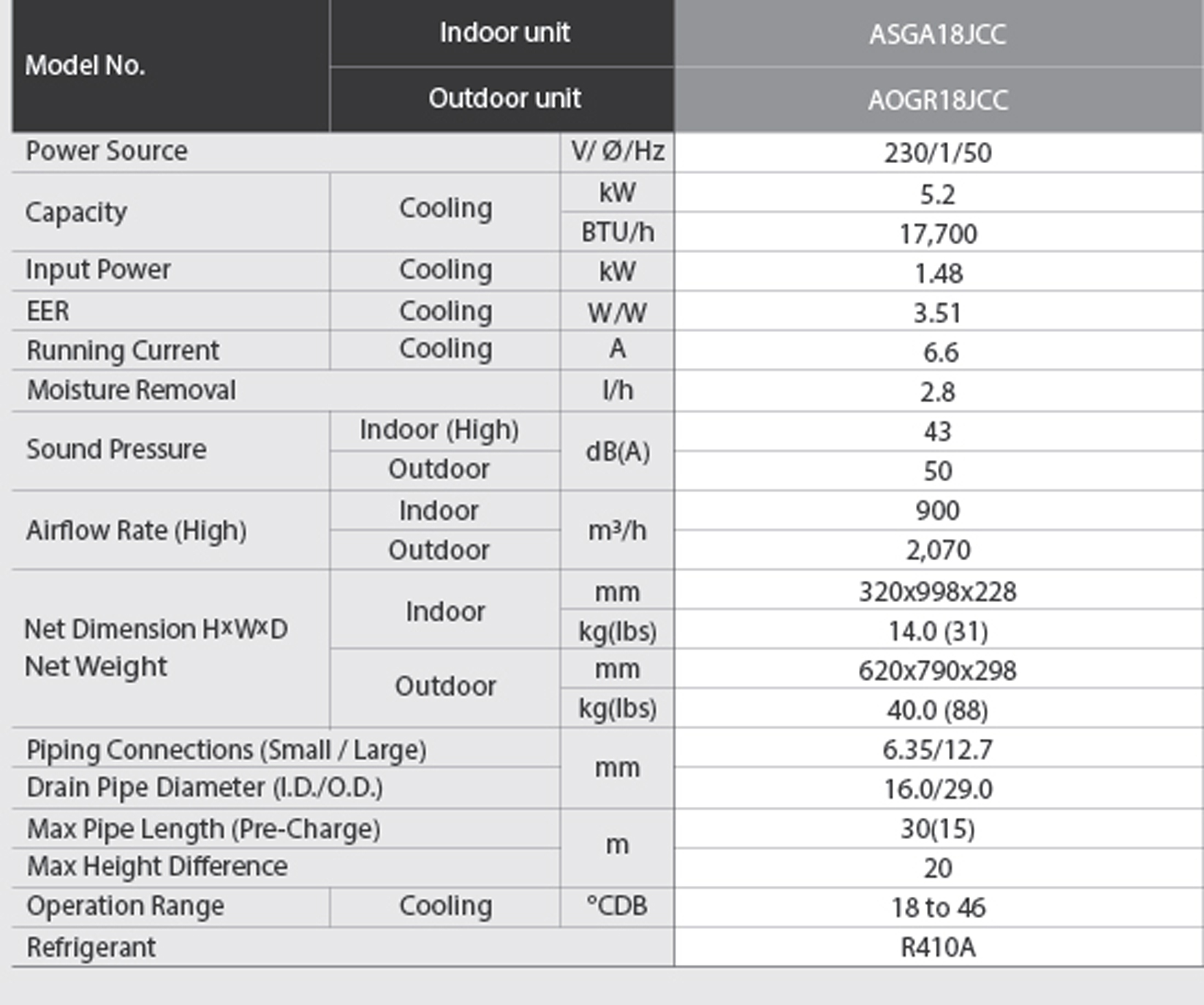 specs_general_ac_inverter_ASGA18JCC-1
