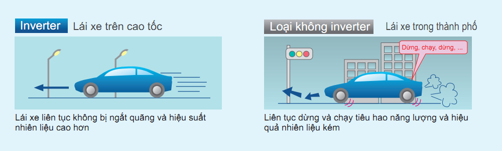 may-lanh-am-tran-daikin-fcf50cvm-2-0hp-inverter-gas-r32-3-1