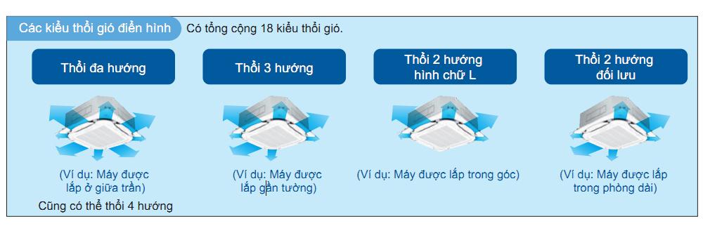 may-lanh-am-tran-daikin-fcf50cvm-2-0hp-inverter-gas-r32-4-1