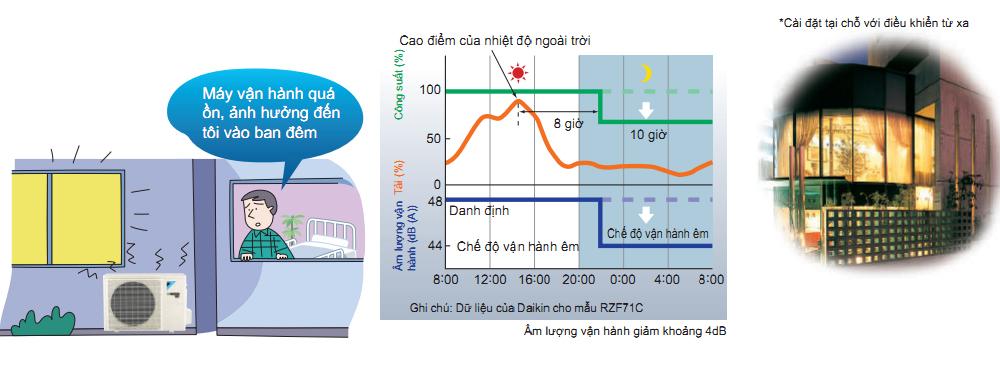 may-lanh-am-tran-daikin-fcf50cvm-2-0hp-inverter-gas-r32-7