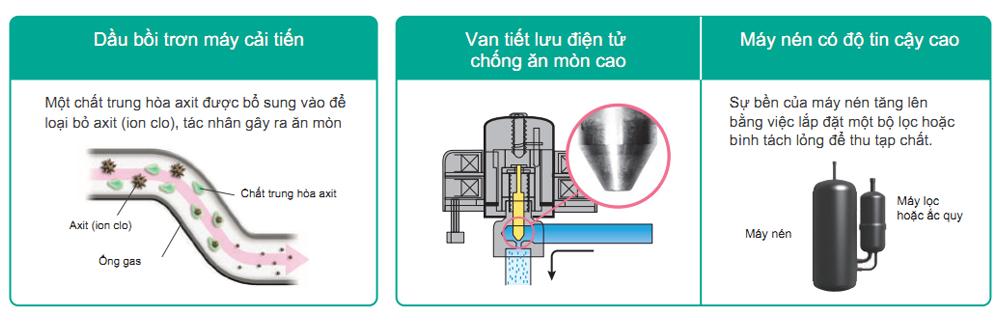 may-lanh-am-tran-daikin-fcf50cvm-2-0hp-inverter-gas-r32-8