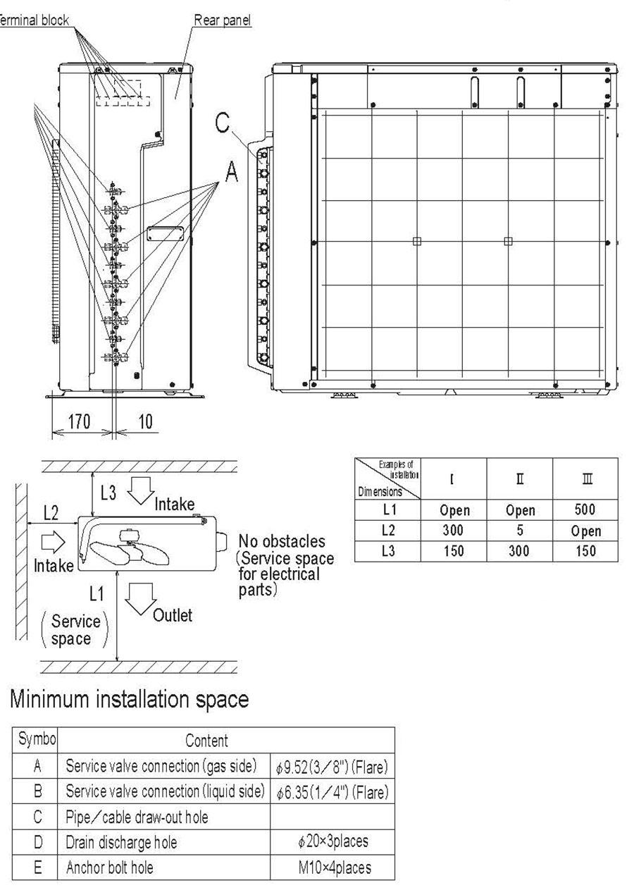 outdoor unit ac multi mitsubishi heavy scm125zm