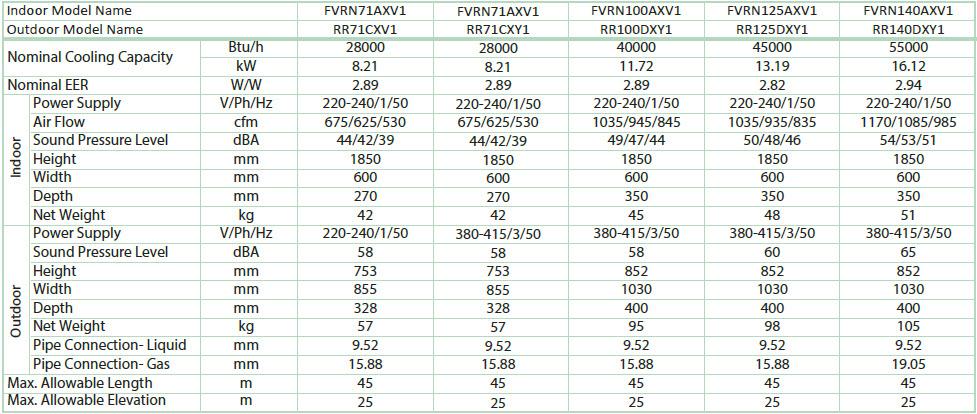 daikin_FVRN71AXV1-12