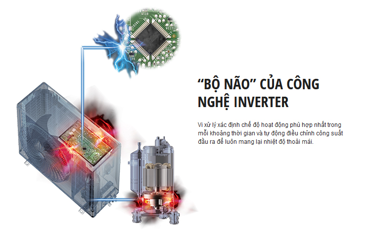 may-lanh-panasonic-inverter-pu12vkh-8-1-5hp-2