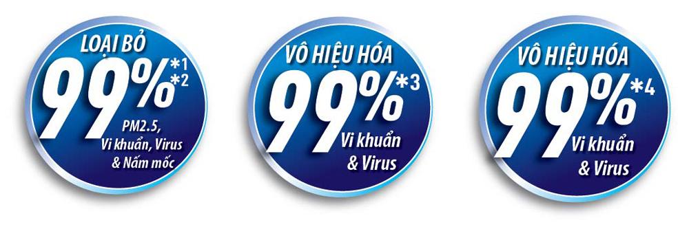may-lanh-panasonic-n9vkh-8-1-0hp-3