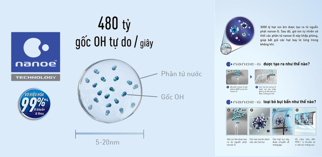 may-lanh-panasonic-n9vkh-8-1-0hp-4