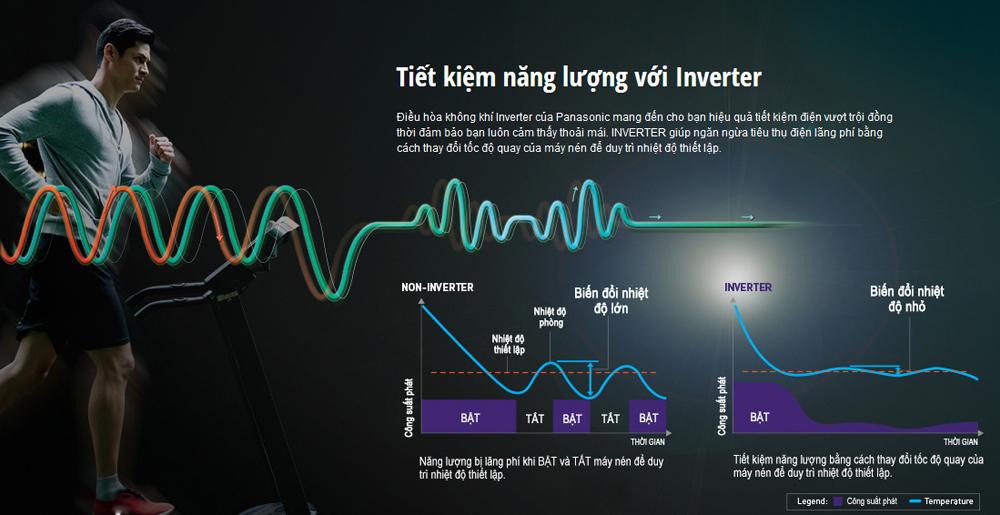 may-lanh-panasonic-vu9ukh-8-1-0hp-inverter-4