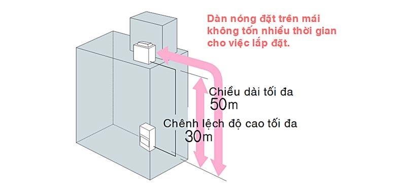 duong-ong-may-lanh-tu-dung-daikin-dat-san-thoi-truc-tiep-fvgr05nv1-5-0hp-3-pha-3