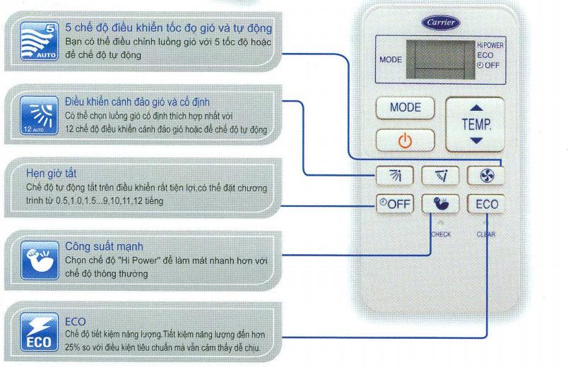 huong-dan-remote-may-lanh-treo-tuong-carrier-gcvbe-010-1-0-hp-inverter